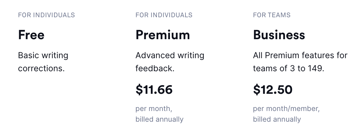 Grammarly-review-plans